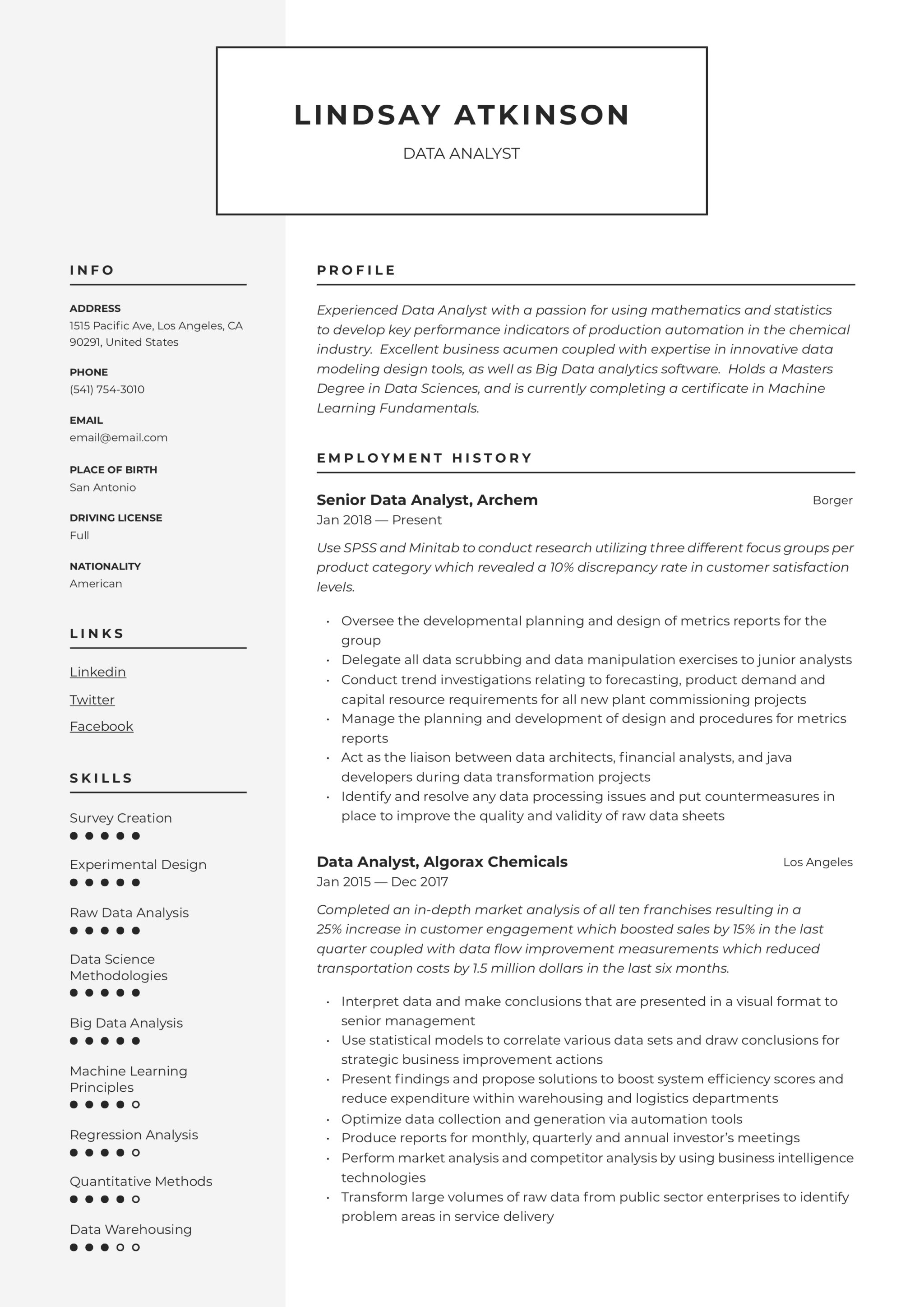 Data Analyst Resume Amp Writing Guide 19 Examples Word